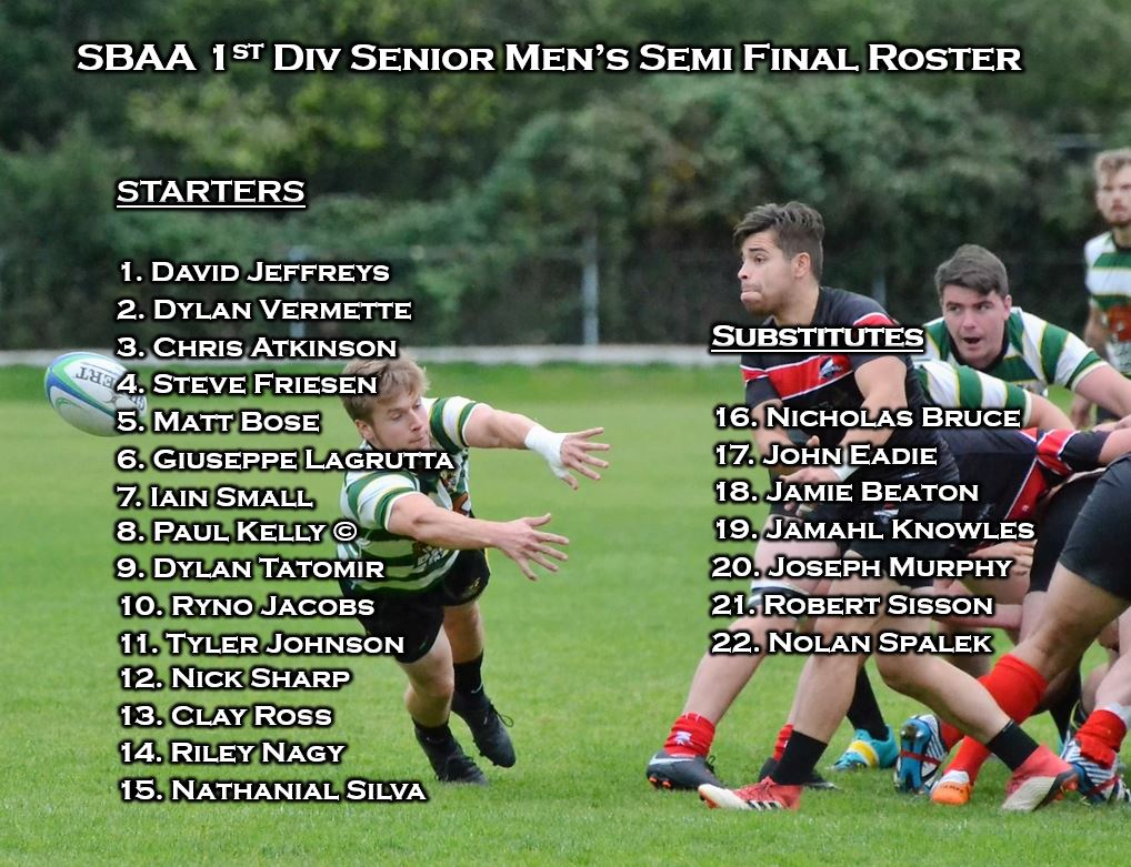 April 27 19 First Div Men Roster