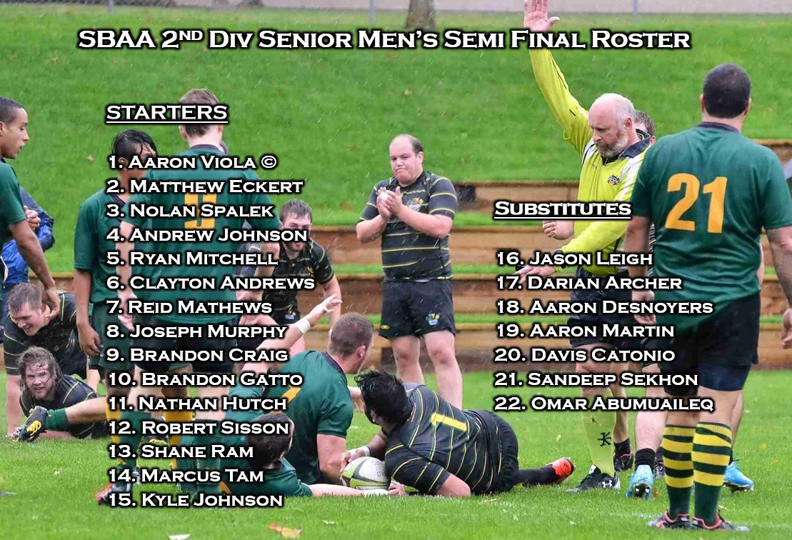 April 27 19 Second Div Men Roster